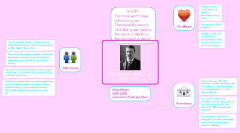 Mind Map: Theodore Roosevelt Jr. (1858-1919)