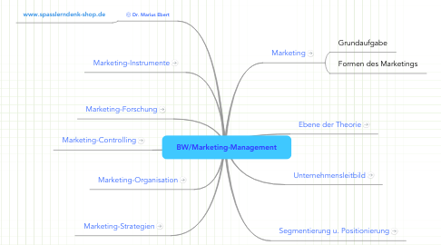 Mind Map: BW/Marketing-Management