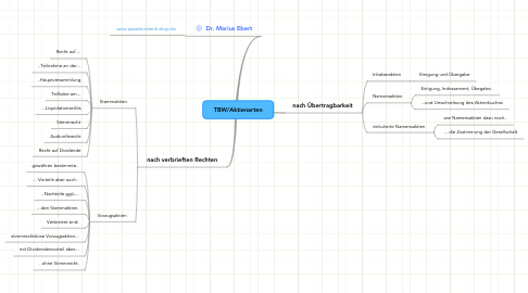 Mind Map: TBW/Aktienarten
