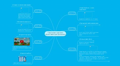 Mind Map: Семь правил здорового образа жизни для школьников