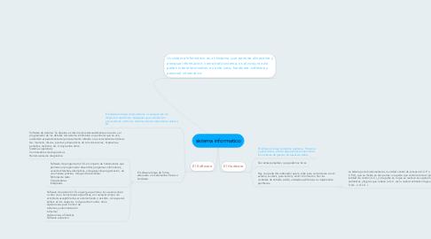 Mind Map: sistema informatico