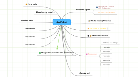 Mind Map: sfasdfadsfds