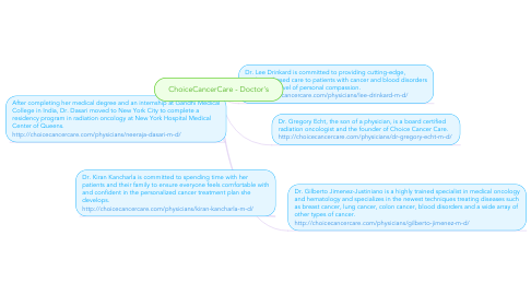 Mind Map: ChoiceCancerCare - Doctor's