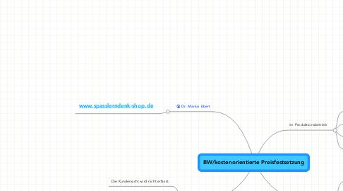 Mind Map: BW/kostenorientierte Preisfestsetzung