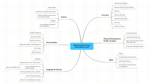 Mind Map: Exploring Me (and my environment, too!)