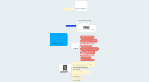 Mind Map: Ви́а Долоро́за (лат. Via Dolorosa, букв. «Путь Скорби»)