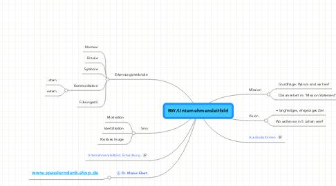 Mind Map: BW/Unternehmensleitbild