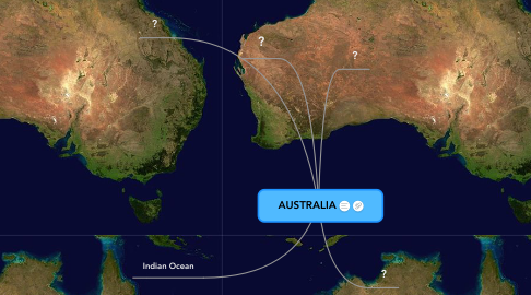 Mind Map: AUSTRALIA