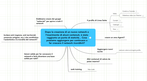 Mind Map: Dopo la creazione di un nuovo network e l'inserimento di alcuni contenuti, è stato raggiunto un punto di staticità... Cosa possiamo aggiungere per continuare a far crescere il network ricordArti?