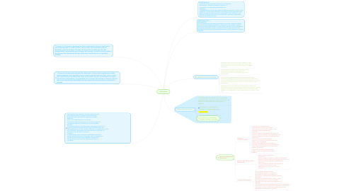 Mind Map: Informacion