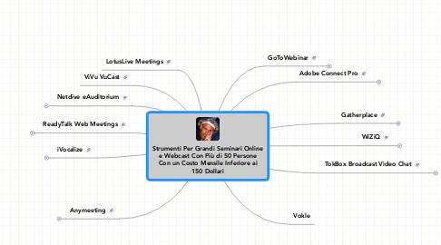 Mind Map: Strumenti Per Grandi Seminari Online e Webcast Con Più di 50 Persone Con un Costo Mensile Inferiore ai 150 Dollari