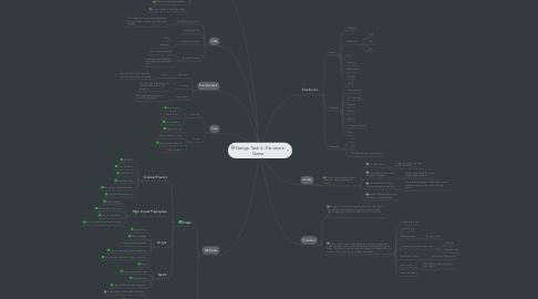 Mind Map: Design Task 4 - Electronic Game