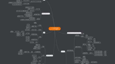 Mind Map: Lプロ 高校生起業家 スペシャリスト養成プラン