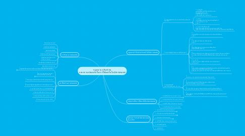 Mind Map: กฎหมาย จริยธรรม และความปลอดภัยในการใช้เทคโนโลยีสารสนเทศ