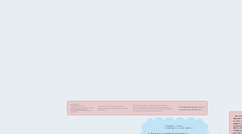 Mind Map: Развитие  коммуникативных  навыков  посредством  игровых  технологий
