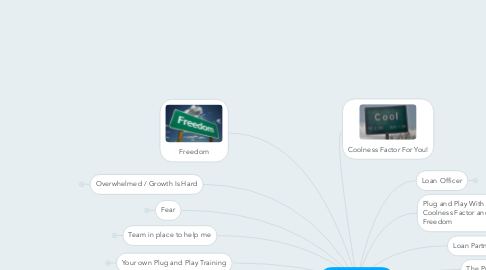 Mind Map: Plug and Play!