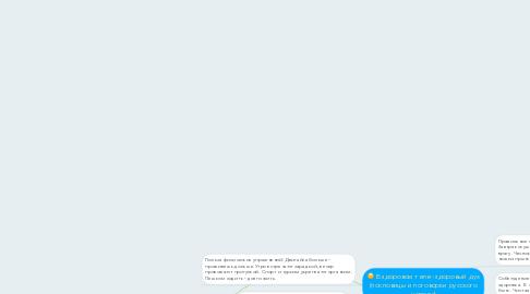 Mind Map: В здоровом теле - здоровый дух (пословицы и поговорки русского народа)