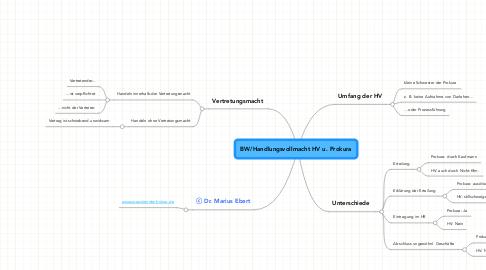 Mind Map: BW/Handlungsvollmacht HV u. Prokura