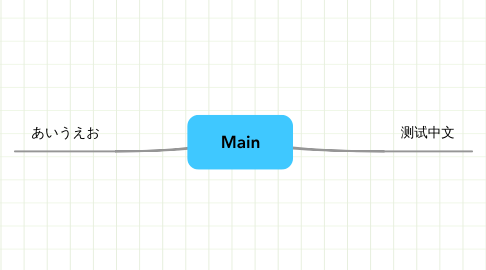 Mind Map: Main