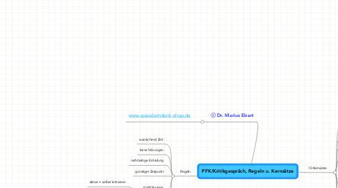 Mind Map: PFK/Kritikgespräch, Regeln u. Kernsätze
