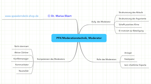 Mind Map: PFK/Moderationstechnik, Moderator