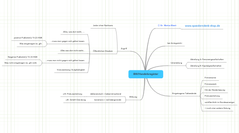 Mind Map: BW/Handelsregister