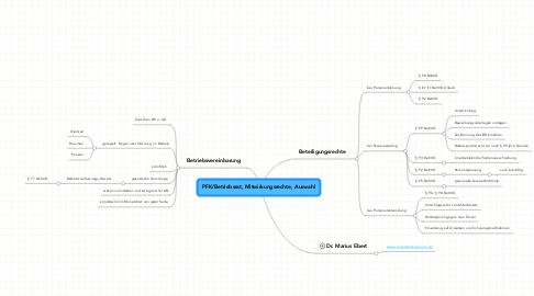 Mind Map: PFK/Betriebsrat, Mitwirkungsrechte, Auswahl