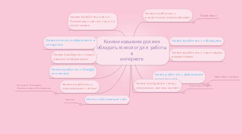 Mind Map: Какими навыками должен обладать психолог для  работы в интернете