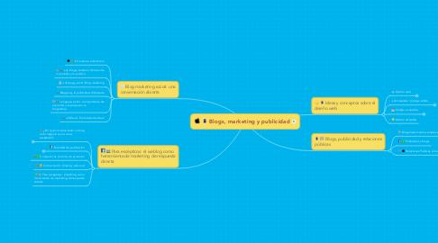 Mind Map: Blogs, marketing y publicidad