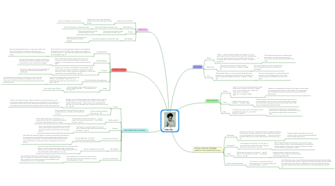 Mind Map: Calpurnia