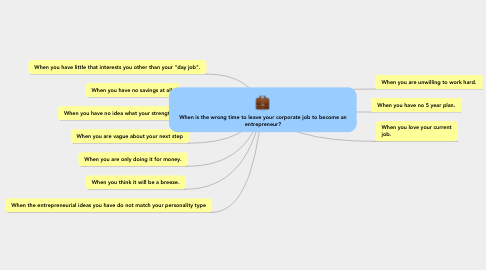 Mind Map: When is the wrong time to leave your corporate job to become an entrepreneur?