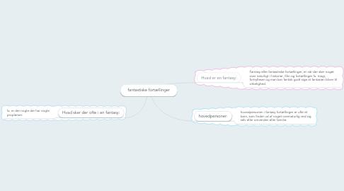 Mind Map: fantastiske fortællinger