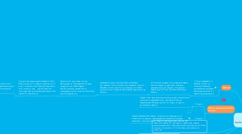 Mind Map: Бамбай булчирхай №1-р асуулт
