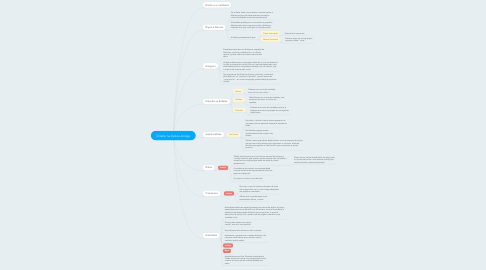 Mind Map: Direito na Grécia Antiga