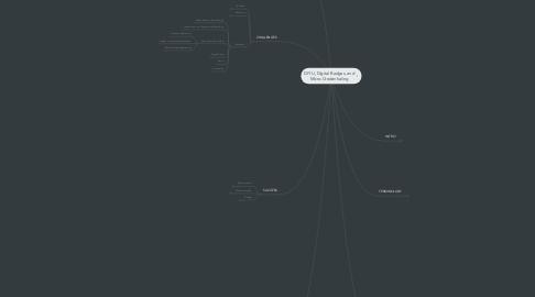 Mind Map: DIY U, Digital Badges, and Micro-Credentialing