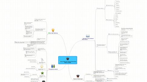 Mind Map: Copy of Memulai Sebagai PendampingBerbasis Sekolah