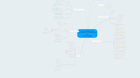 Mind Map: Las Tecnologías de la Información y Comunicación en el aprendizaje