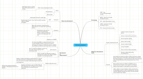 Mind Map: Defining Development