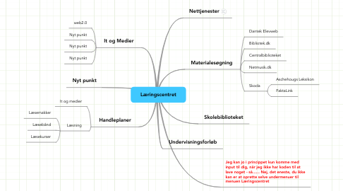 Mind Map: Læringscentret