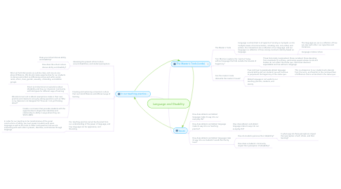 Mind Map: Language and Disability