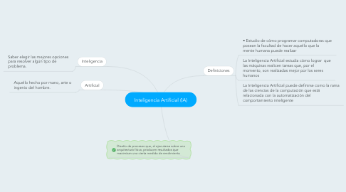 Mind Map: Inteligencia Artificial (IA)
