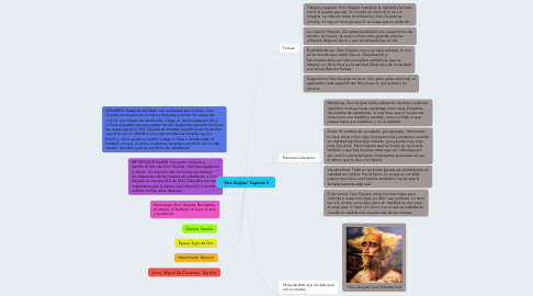 """Mind Map: """"Don Quijote"""" Capítulo 5"""