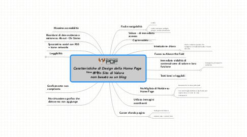 Mind Map: Caratteristiche di Design della Home Page   di Un Sito di Valore non basato su un blog