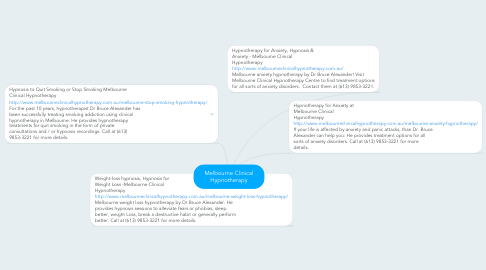 Mind Map: Melbourne Clinical Hypnotherapy