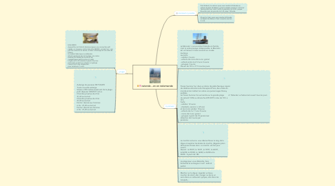 Mind Map: ostende...on en redemande