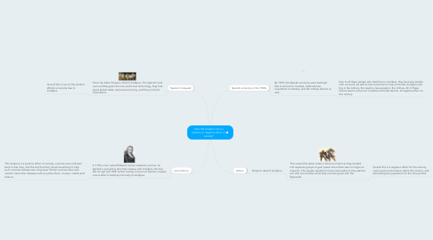 Mind Map: How did smallpox have a positive or negative effect on society?