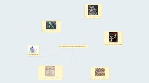 Mind Map: Características Generales del Renacimiento