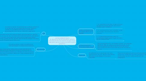 Mind Map: Las Comunidades Virtuales son espacios en Internet destinados a facilitar la comunicación entre los miembros del grupo al que pertenecen y que se encuentran en distintos puntos geográficos.