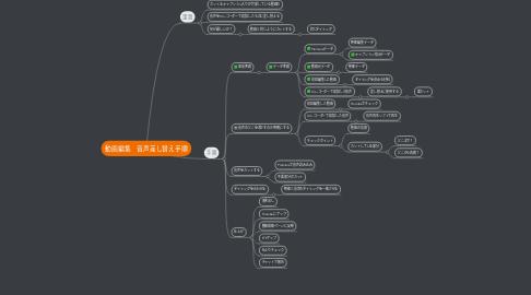 Mind Map: 動画編集 音声差し替え手順