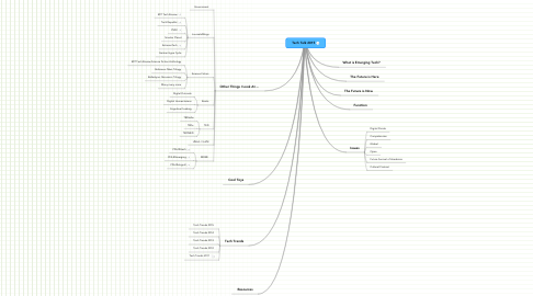 Mind Map: Tech Talk 2015